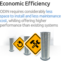 Economic Efficiency - ODIN requires considerably less space to install and less maintenance cost, whiling offering higher performance than existing systems.